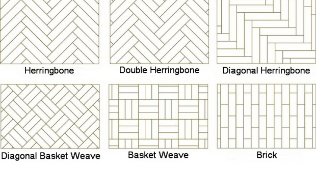 parquet-patterns